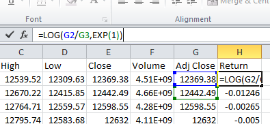 Test trading strategy excel
