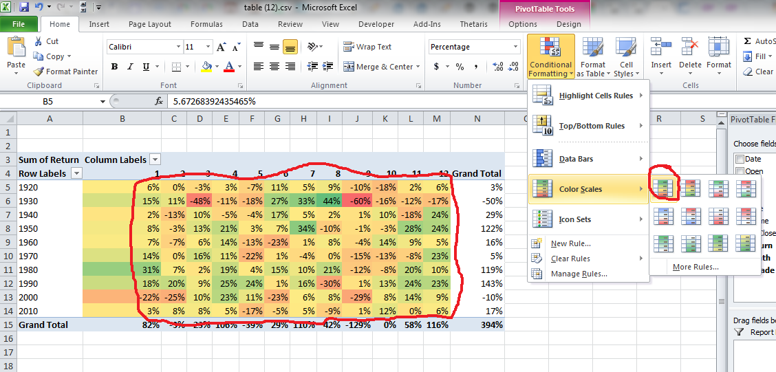 Backtesting trading strategies using excel