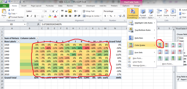 Option trading journal excel