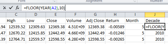 Group indicator for pivot table