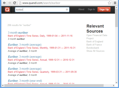 Screen shot of Quandl.com